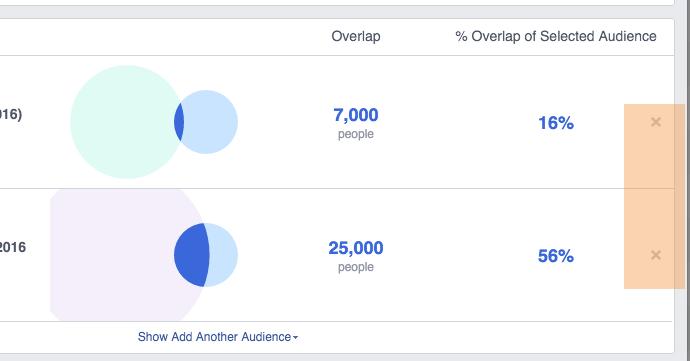 quang cao facebook voi audience overlap