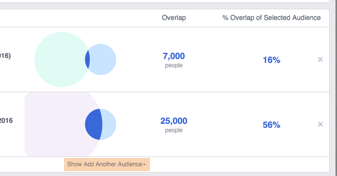 audience overlap cho quang cao facebook