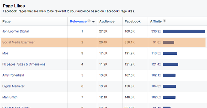 facebook audience overlap 3