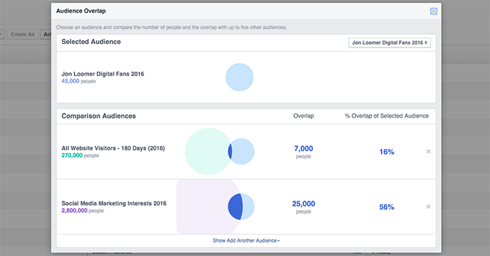 nham muc tieu quang cao facebook voi facebook audience overlap