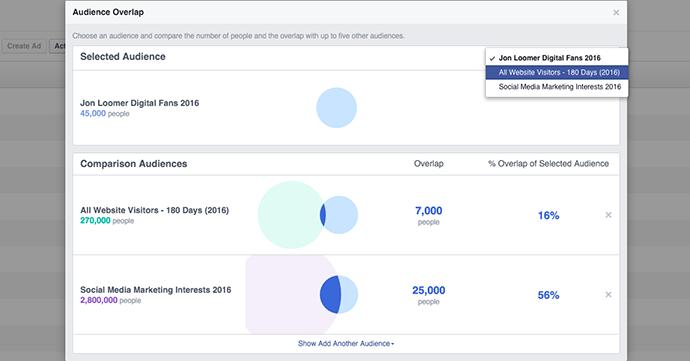 nham muc tieu quang cao facebook voi facebook audience overlap 9