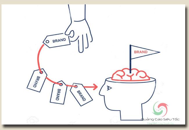 Hiệu quả là gì ? Làm thế nào để mẫu quảng cáo gây ấn tượng trong tâm trí?