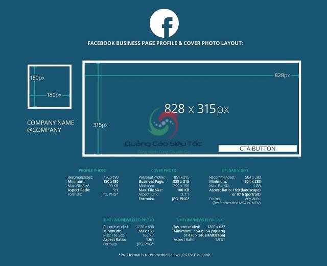 kích thước hình quảng cáo facebook