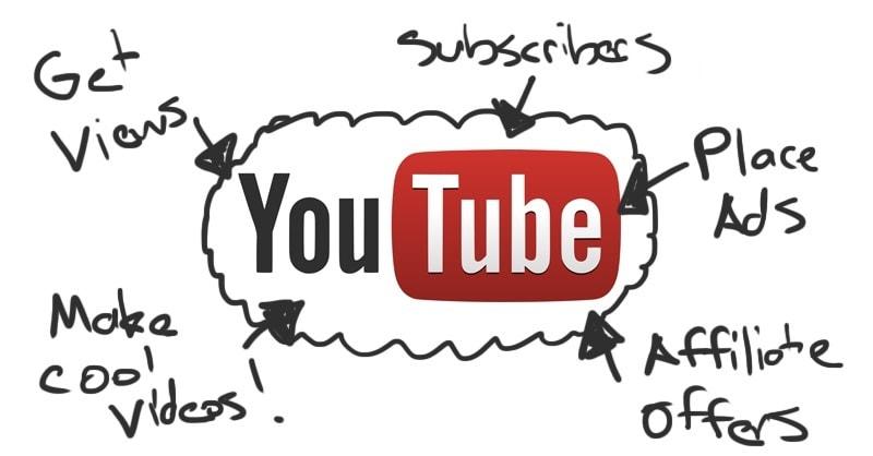 Kiếm Tiền Trên Youtube Như Thế Nào?