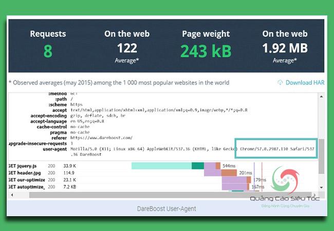 kiểm tra tốc độ website bằng DareBoost