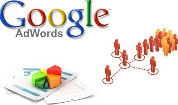 Kiểm Tra Từ Khóa Google Adwords