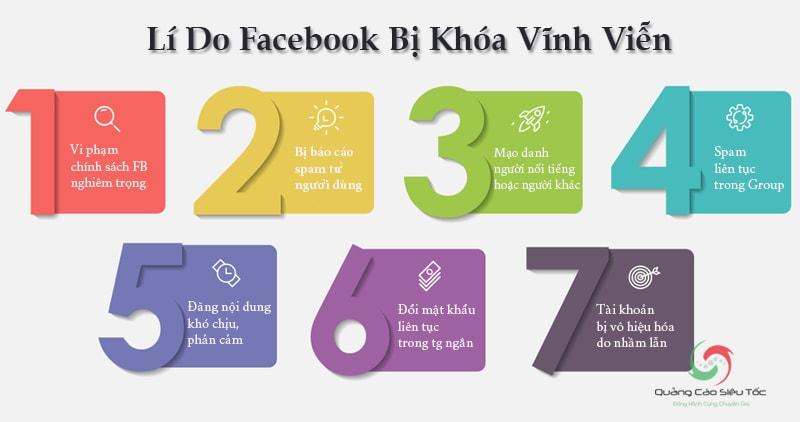 7 lí do tài khoản Facebook bị vô hiệu hóa vĩnh viễn