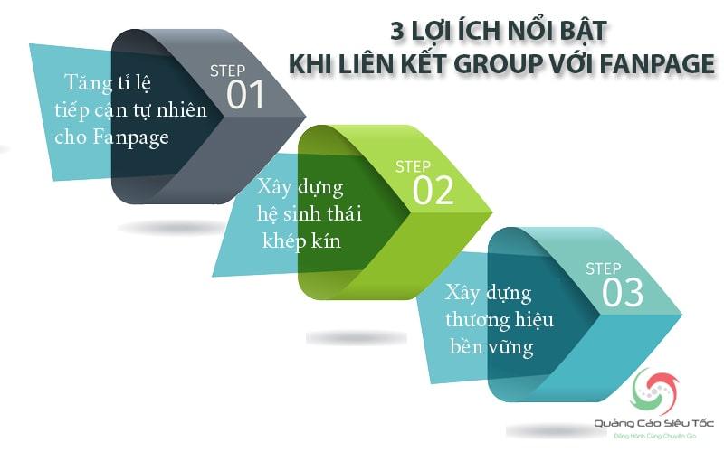3 lợi ích nổi bật khi liên kết Group với Fanpage facebook
