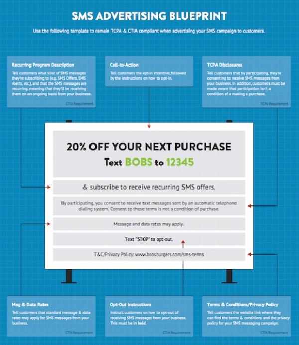 Mẫu tin nhăn SMS marketing hay theo tiêu chuẩn quốc tế