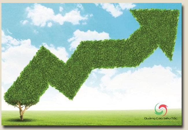 Mục tiêu kinh doanh được xác định bằng cách nào