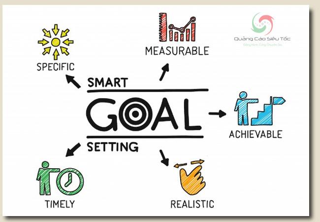 Mục tiêu kinh doanh ngắn hạn được thực hiện bằng nguyên tắc smart