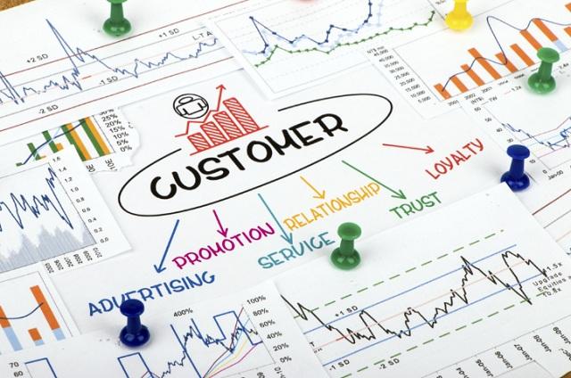 Nghiên cứu thị trường research là gì? Có bao nhiêu hình thức marketing research?
