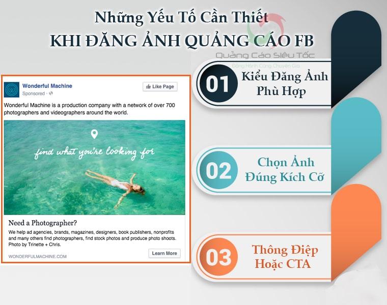 Infographic tổng hợp chi tiết khi đăng ảnh bài viết quảng cáo trên facebook
