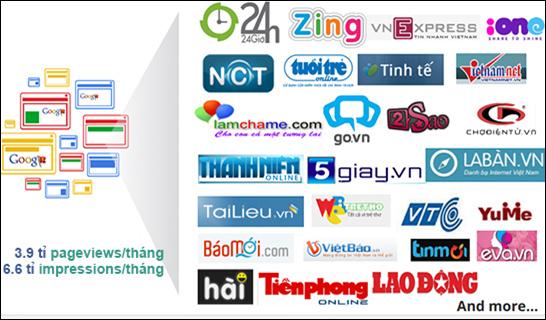 quang cao google displat network tai viet nam - quang cao banner tren cac bao