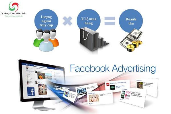 Quảng cáo facebook với số người dùng khổng lồ