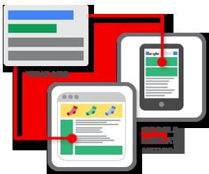 Quảng cáo Google Display Network