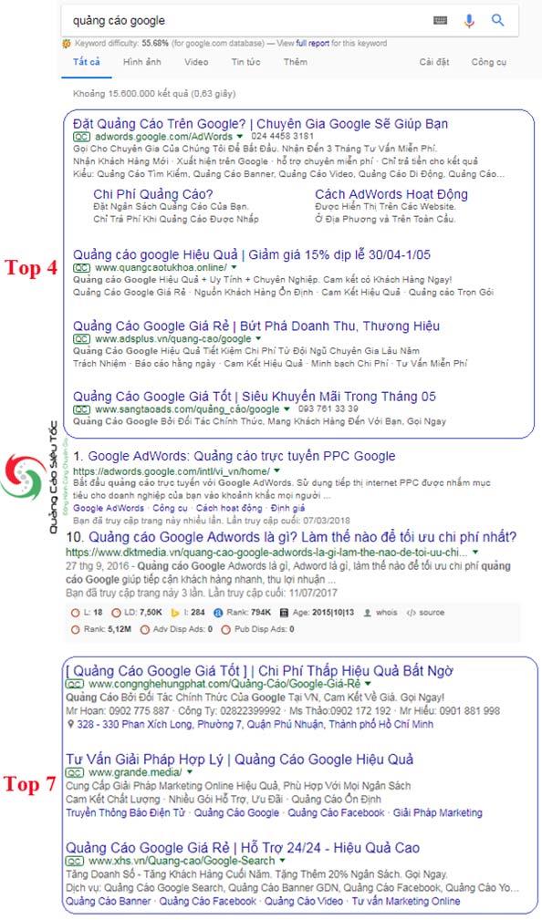 Quảng cáo Google top 4 và top 7 hiển thị