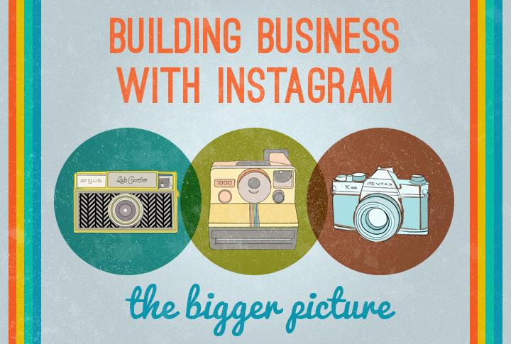 Quảng cáo Instagram như thê nào?
