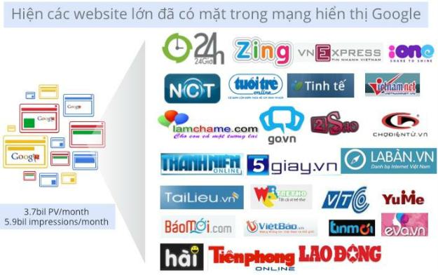 Quang cao tren mang hien thi google 1