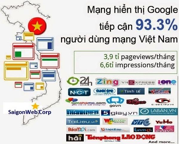 Quảng Cáo Mạng Hiển Thị Google Là Gì ? Giá Cả Ra Sao?