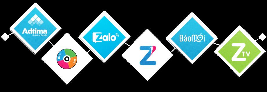 Quảng Cáo Zalo Ads Và Những Điều Bạn Cần Tìm Hiểu