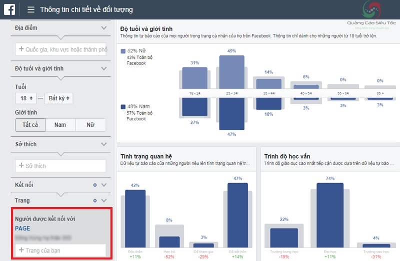 Sử dụng Insight Audience để nghiên cứu hành vi khách hàng