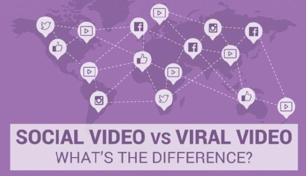 Sự khác nhau giữa video viral và video marketing ở nhiều khía cạnh khác nhau