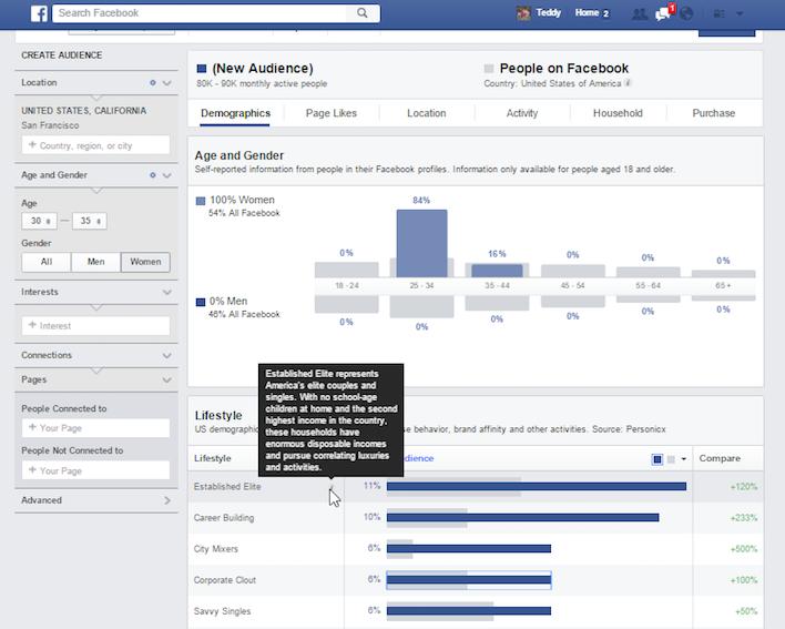 target tren quang cao facebook