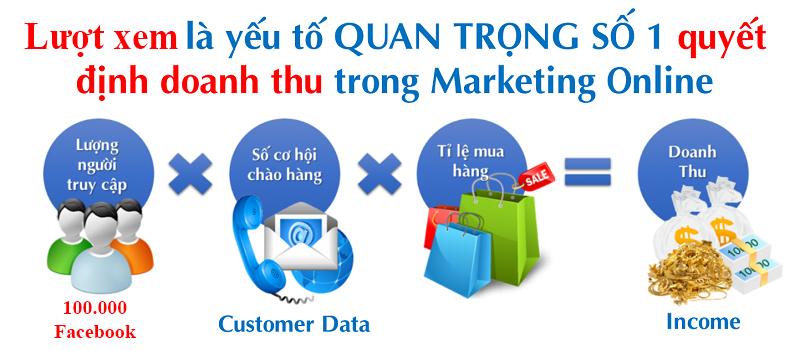 thu hut khach hang voi 9 tip quang cao facebook