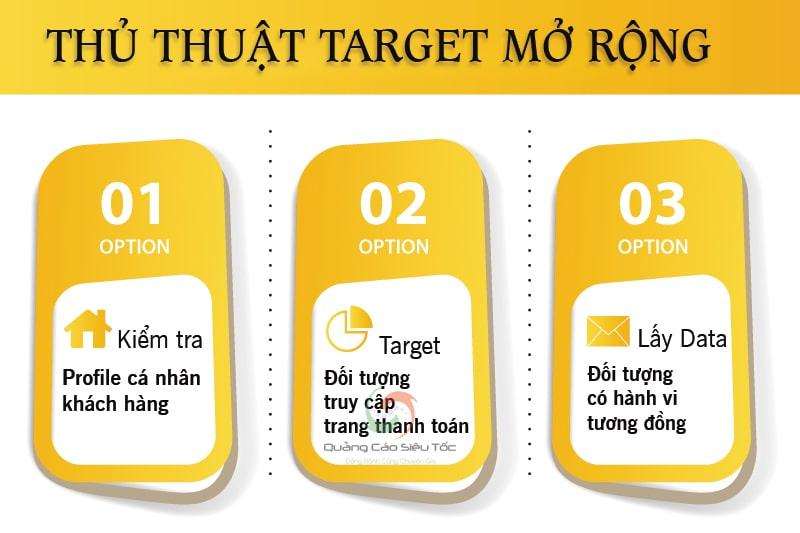 Thủ thuật target đối tượng facebook mở rộng