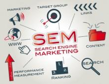 Search Engine Marketing Là Gì? Phân Biệt Rõ Ràng Giữa SEO Và PPC