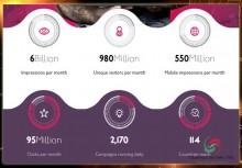 ADNOW LÀ GÌ ? Cách kiếm tiền với mạng quảng cáo Adnow hiệu quả nhất