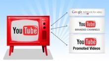 Các Hình Thức Quảng Cáo Youtube Có Chi Phí Hợp Lý
