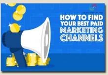 Cách tìm kiếm khách hàng trên các kênh marketing phù hợp 2018
