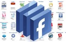 Những Nguyên Nhân Khiến Chi Phí Quảng Cáo Tăng Trên Facebook