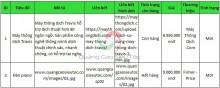 Data Feed Là Gì ? Hướng Dẫn Cách Tạo Data Feed Tải Lên Google Merchant