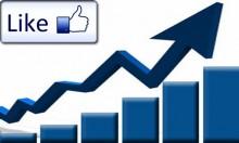 Giá Quảng Cáo Facebook Cao Nhưng Hiệu Quả Không Tương Xứng