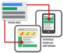 Quảng cáo Google Display Network (GDN)