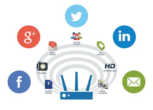 Tiếp Cận Khách Hàng Kiểu Mới Với Wifi Marketing