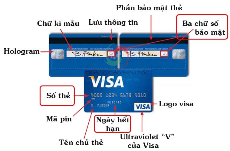 Thông tin cơ bản trên thẻ Visa