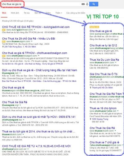 Vị trí quảng cáo Google TOP 10
