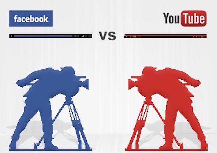 Video Quảng Cáo - Facebook Không Là Đối Thủ Của Youtube