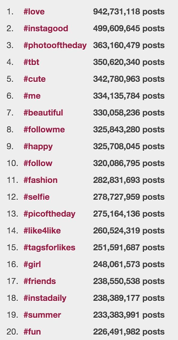 Xây dựng lượng follower khủng trong quảng cáo Instagram 6