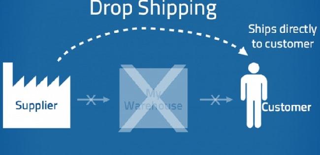 Ý tưởng kinh doanh dành cho người ít vốn drop shipping