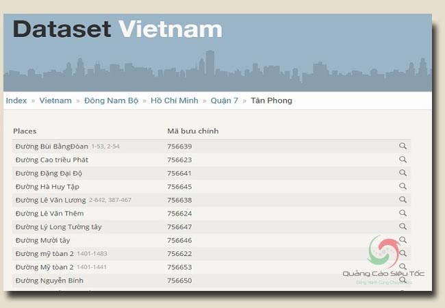 zip code là gì? cách xác định mã bưu chính các tỉnh thành Việt Nam