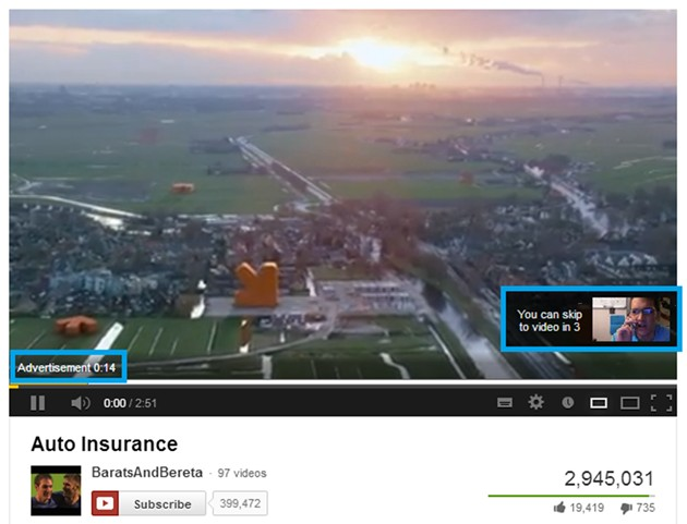 True View In-Stream Quảng Cáo Youtube giá rẻ | Quảng Cáo Siêu Tốc.Com