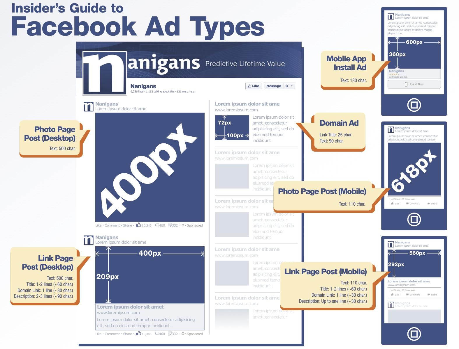 Mô tả Quảng cáo Facebook | Quảng Cáo Siêu Tốc.Com