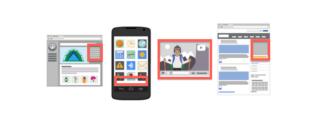 Vị trí hiển thị Quảng cáo Google Display Network | Quảng Cáo Siêu Tốc.Com
