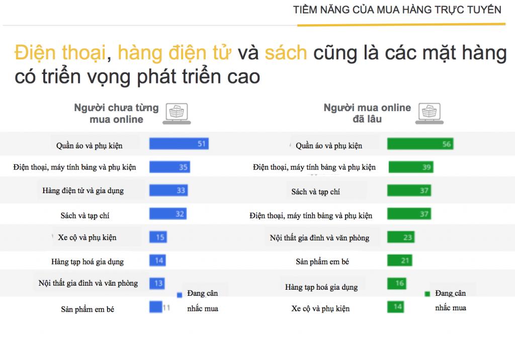 Quảng cáo Google hiệu quả | Quảng Cáo Siêu Tốc.Com
