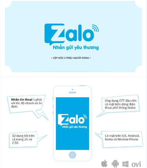 Dịch vụ quảng cáo Zalo với những tiện ích cho người dùng